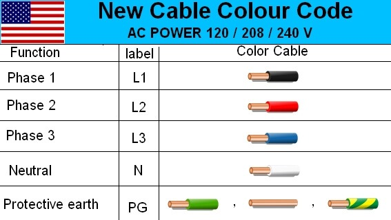 Ac Power Cord Wiring Colors