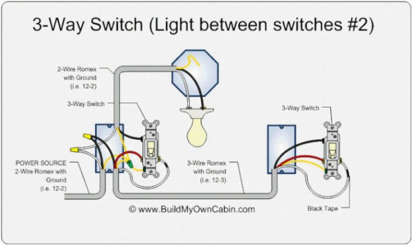 Alternate Wiring For Levitron Decora 3