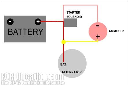 Ammeter Wiring Schematic