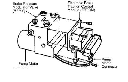 Audi Area  Audi A4 (b5)  Abs Controller Pump Repair