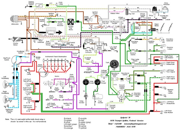 Auto Wiring Diagrams Free Download View Diagram