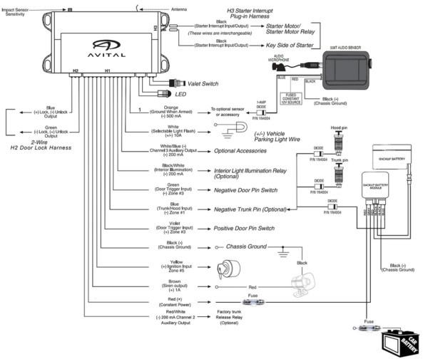 Avital 3300 Wiring Diagram