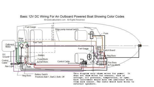 Basic Boat Wiring Diagram