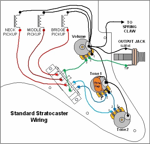 Basic Guitar Wiring Diagram