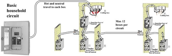 Basic Home Electrical Diagrams