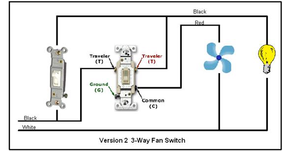 3 Way Fan Control Switch