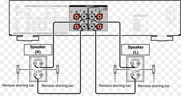 Fantastic Bi Amp Wiring Diagram Wiring Digital Resources Cettecompassionincorg