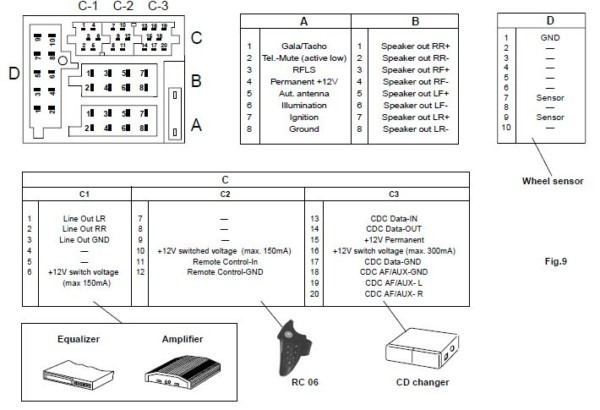 Blaupunkt Car Audio Wiring Diagram