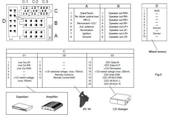 Blaupunkt Radio Wiring Diagram