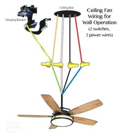 Blue Red Wire Ceiling Fan