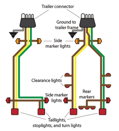 Boat Trailer Wiring Tips From Boatus Wiring Diagram