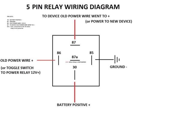 Diagram 4 Pole Starter Solenoid Wiring Diagram Wiring Diagram Full Version Hd Quality Wiring Diagram Frayerdiagrams Tanja Ahmed De
