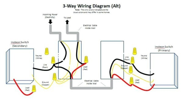 Can You Put A Dimmer On A 3 Way Switch 3 Way Wiring Alt – Fyerr Co