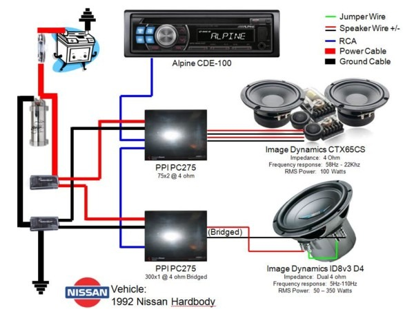 Car Audio Wire Diagram