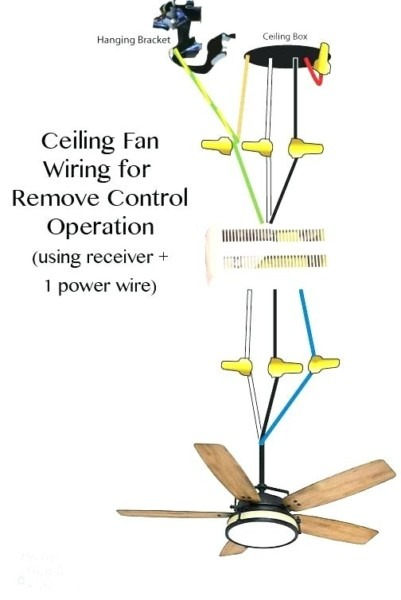 Ceiling Fan And Light On Same Switch Ceiling Fan With Light Wiring
