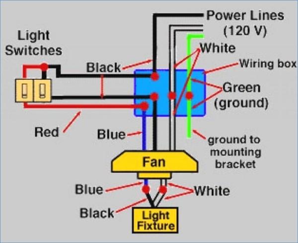 Ceiling Fan Blue Wire