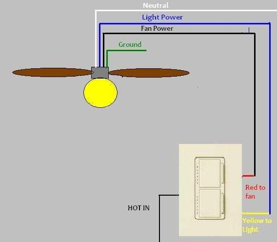 Ceiling Fan Light Dimmer Switch Fresh Home Depot Ceiling Fans With