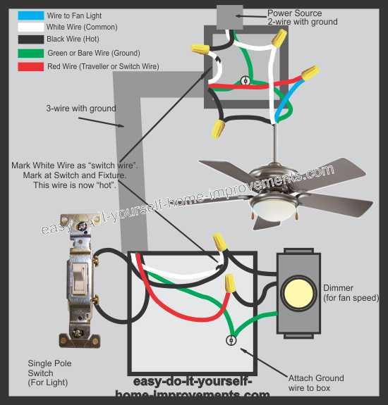 Diagram  Wiring Diagram Ceiling Full Version Hd Quality