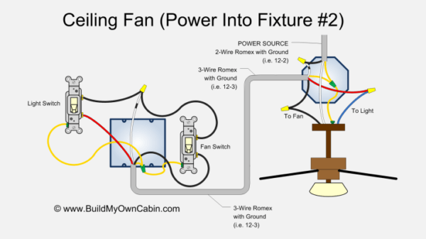 Ceiling Fan Wiring Diagram (power Into Light, Dual Switch)