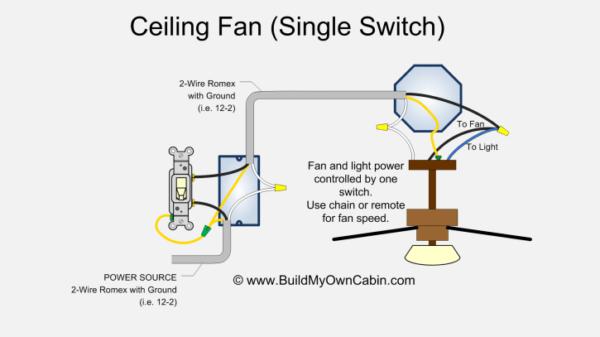 Ceiling Fan Wiring Diagram (single Switch)