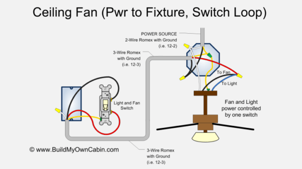 Ceiling Fan Wiring Diagram (switch Loop)