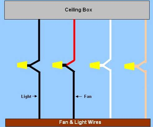 Ceiling Installation Wiring Pictures