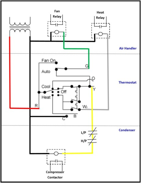 Central Ac Wiring