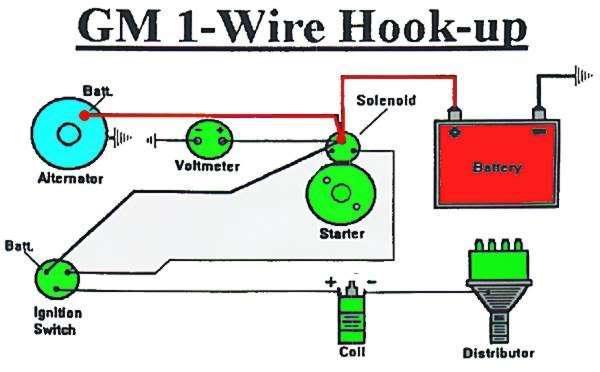 Chevy One Wire Alternator Wiring
