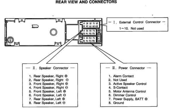 Citroen Stereo Wiring Diagram