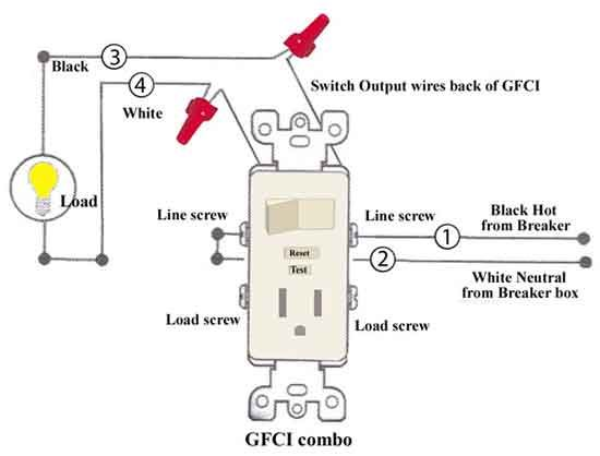Combination Switch Outlet For Under The Cabinet Lights (legrand