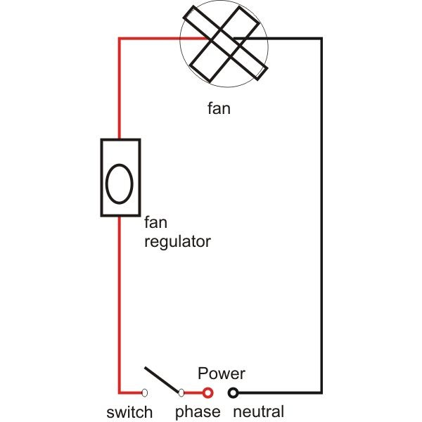 Conducting Electrical House Wiring  Easy Tips & Layouts