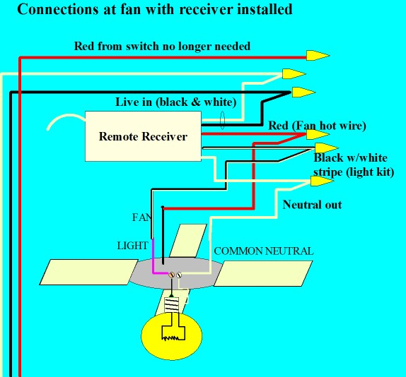 Converting An Existing Ceiling Fan To A Remote Control