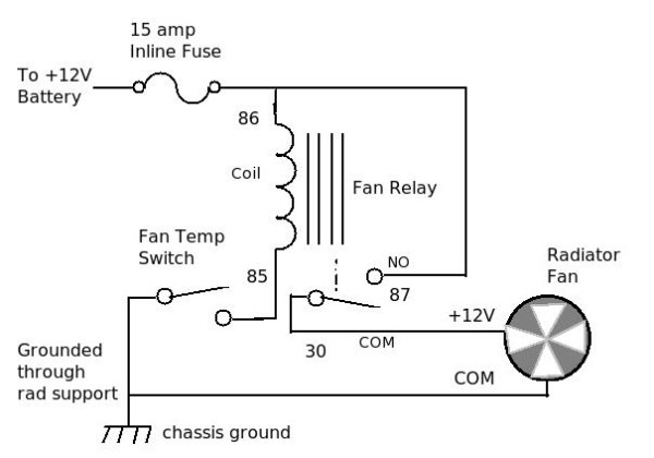 Cooling Fan Wiring Diagram View Diagram