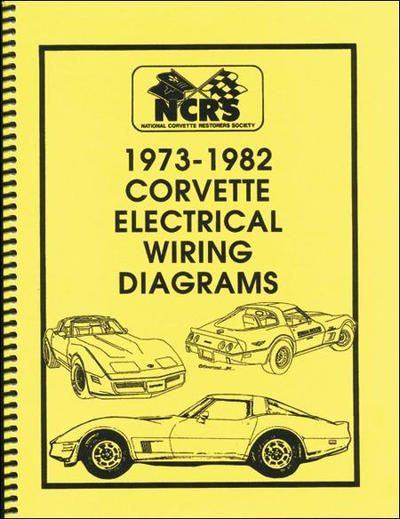 Corvette 1973