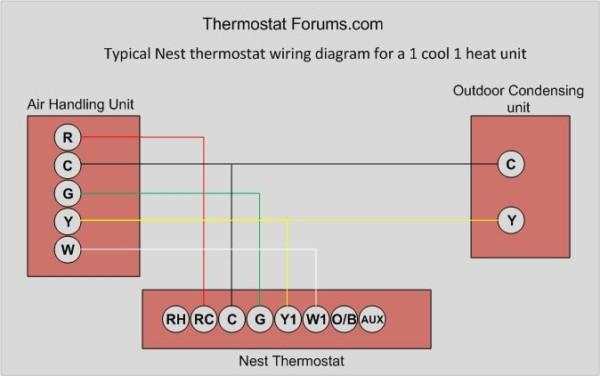 D Heat Pump Thermostat Wiring Ac Ac Thermostat Wiring