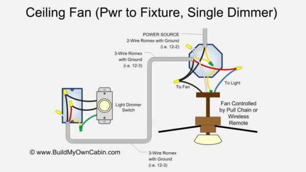 Dimmer Switch Wiring Diagram For Light
