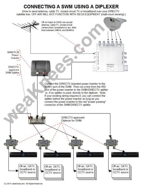 directv_swim_diagrams_0 Quad Lnb Schematics Diagram on computer circuit board, samsung lcd tv, digital multimeter, sony tv, hvac system, am tube radio,