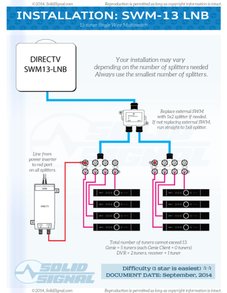 directv swm lnb wiring diagram. Black Bedroom Furniture Sets. Home Design Ideas
