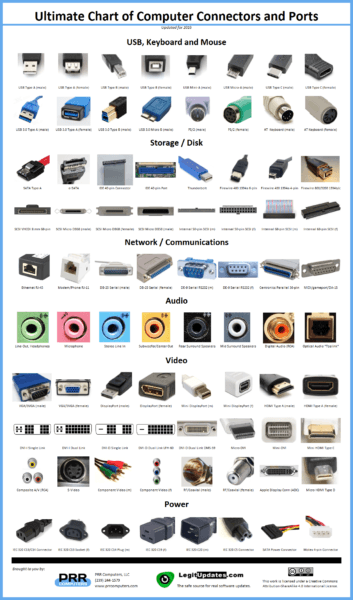 Discontinued Catalogs Computer Cables And Connectors Chart