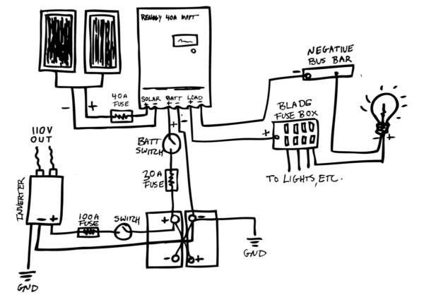 Diy Home Wiring Diagrams