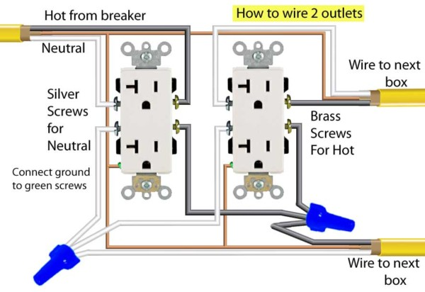 Double Receptacle Wiring
