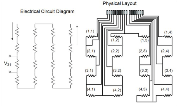 Electrical Circuit (a) And Physical Layout (b) For A 4x4 Pressure
