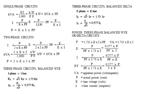 Electrical Formulas For Dummies
