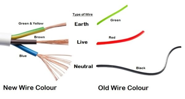 Electrical Neutral Wire