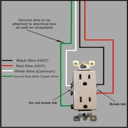 Electrical Wiring Colors Red White Black
