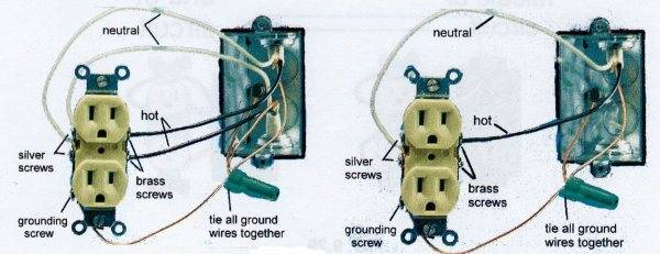 Electrical Wiring Diagram, Home Wiring Code Basics