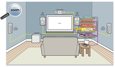 Entertainment Center Wiring Diagram