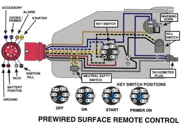 Evinrude Vro Wiring Diagram