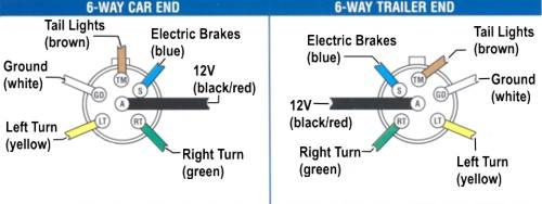 Ford 6 Pin Wiring Diagram