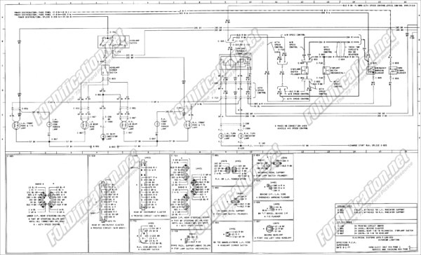 Ford Wiring Diagrams F150